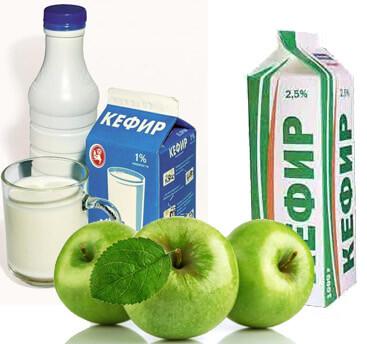 Яблочная диета с кефиром (фото)